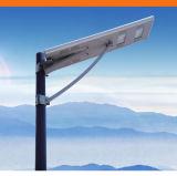 New Design Solar LED Street Lights with Motion Sensor