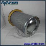 Filter Element Bolaite Air Compressor Air Oil Separator 1625165718