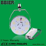 High Power Retrofit Kits (BB-SDD-R100W)