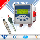 Conductivity Measure (CX-ICM)