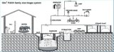 Puxin Family Size Biogas System (PX-10)