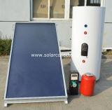 Flat Panel Solar Energy Collector Copper for Heat Exchange