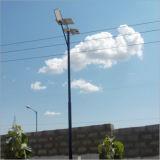 Solar Road Lamp