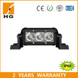4.3inch 9W CREE LED Driving Light for ATV (HG-8610-9)