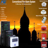 Network Affordable Reliable Convnetional Hotel Fire Alarm System