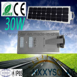 High Power Solar LED Street Lights with Control