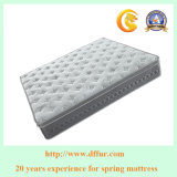 Spring  Mattress  with  Euro Top Foam Mattress