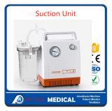Surgical Portable Absorb Phlegm Suction Unit Jx820d