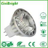 LED Spotlights COB 6W MR16 with PMMA Optical Lens