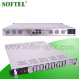 256 IP to 8 RF Ouput Converter