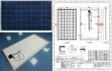 18V 24V 30V 36V 220W 230W 240W 250W Photovoltaic Panel Solar PV Module with Ce FCC Approved