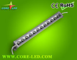 36W Ultra-Thin LED Wall Washer (HX-UT-36W-24)