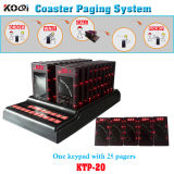 K-Tp20 Guest Paging System
