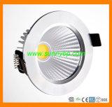 10W GU10 LED Spotlight with IEC Certificate