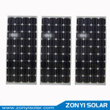 Solar Module (80W-150W) Panel Products