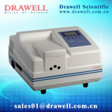 Lab Instrument of Fluorescence Spectrophotometer Wavelength of 250-700 Nm with Xenon Lamp