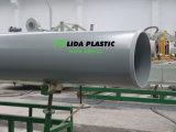 PVC-C Pipe