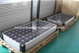 600W Solar Generator Sets, Solar Panel System for Home Light (FC-MA600)