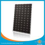 20W/18V Mono125 Poly Solar Panel Factory Sale