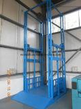 Hydraulic cargo lifting platform with heavy loading capacity