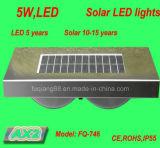Solar Power Induction Lamp for Garden