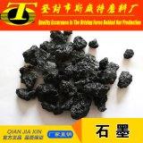 98.5% Carbon Low Sulphur Graphitized Petroleum Coke GPC