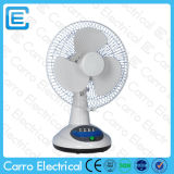 Energy-Saving AC/DC Double Duty Battery Electrical Fan