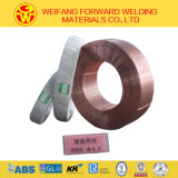 GB H08A/ Aws EL12/ EL8 Submerged Arc Wire From China