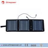 Cloth Solar Panel Bag 8watt