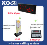 CE Approved 433.92MHz Queue Calling System