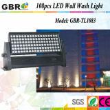 Outdoor LED Wall Wash Lights&Lamp