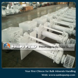 China Mineral Processing Dewatering Sump Slurry Pumps