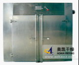 Ct, Ct-C Series Hot Air Circulating Drying Oven