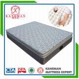 Luxury Comfort Euro Top Pillow Top Mattress