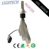 Hot Sale Gt5 Auto LED Headlight H1 Head Lamp