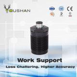Reketa Hydraulic Work Support