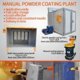 Manual Powder Coating Plant for Aluminum Profile
