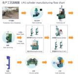 LPG Cylinder Production Line&LPG Cylinder Filling Plant