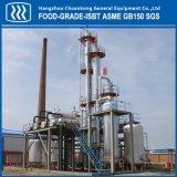 Gas Equipment Dimethyl Ether Production Unit
