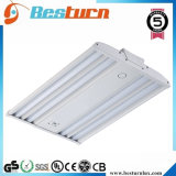 400W LED Leaner High Bay Light and Panel Light