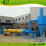 Roller Dryer with CE, SGS Approved