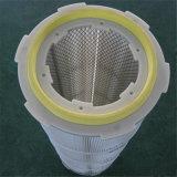 Plastic Cap Industrial Dust for Filter Cartridge