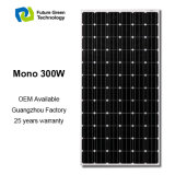 Wholesale Factory Solar Panel PV Solar Module 5 Years Warranty