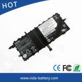 Laptop Battery 00hw046 Sb10j78994 for Lenovo Thinkpad X1 Tablet