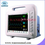 Patient Monitor with Acoustic and Visual Alarm