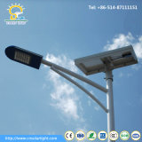 100W Solar Panel with 30W LED Light for Solar Power System
