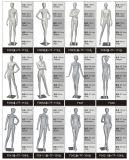 Fashion Designer Full Body Big Breast Female Mannequin