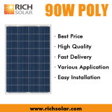 90W Polycrystalline Flexible Solar Panel Convenient Solar System Solar Cell