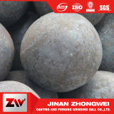 High Hardness Good Wear Resistant B2 Forged Steel Ball