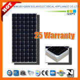 Mono Solar Panel Pass The TUV